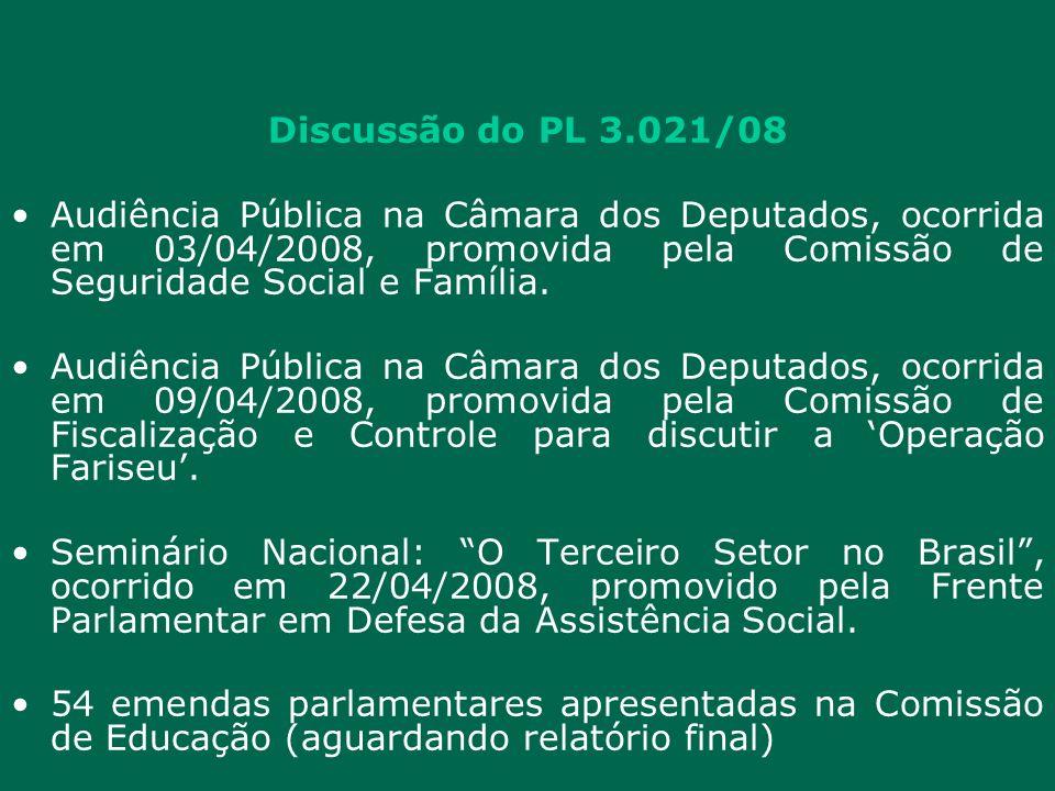 Discussão do PL 3.021/08 Audiência Pública na Câmara dos Deputados, ocorrida em 03/04/2008, promovida pela Comissão de Seguridade Social e Família.