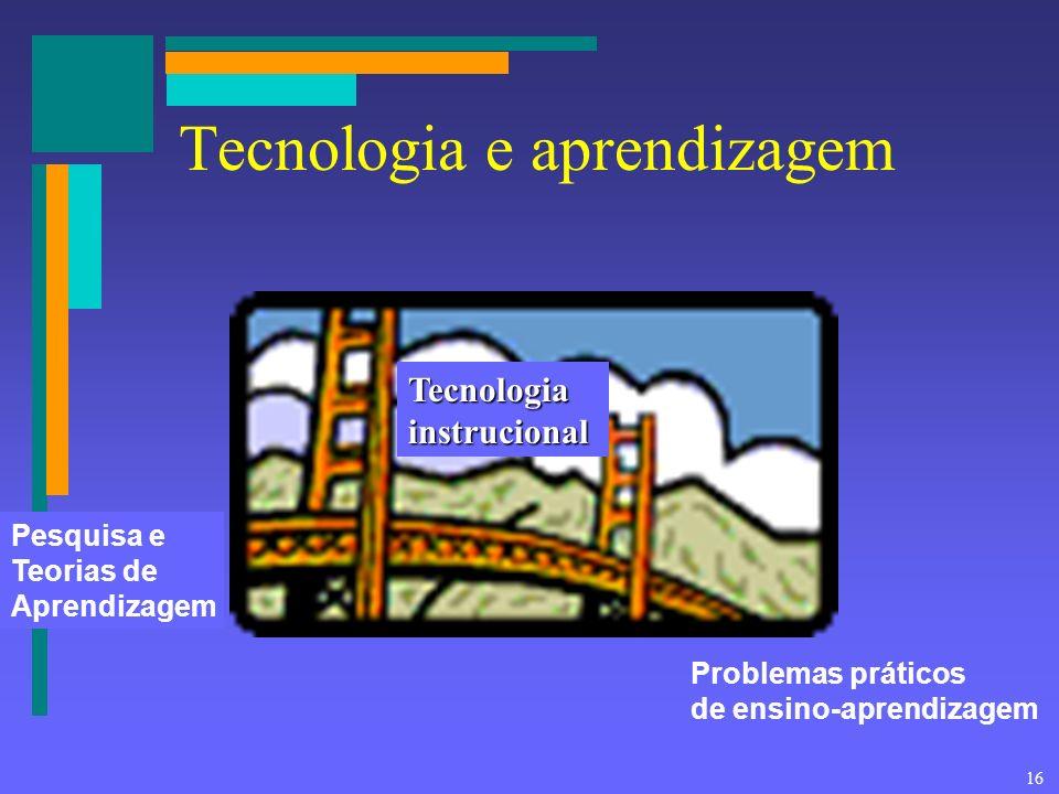 Tecnologia e aprendizagem