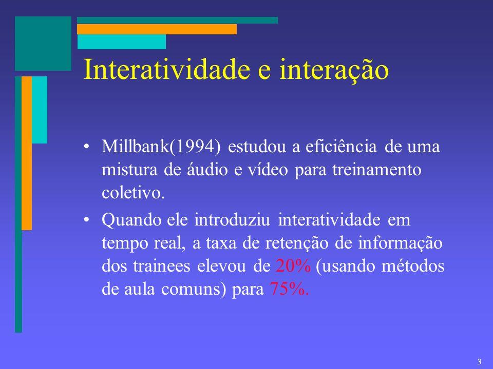 Interatividade e interação