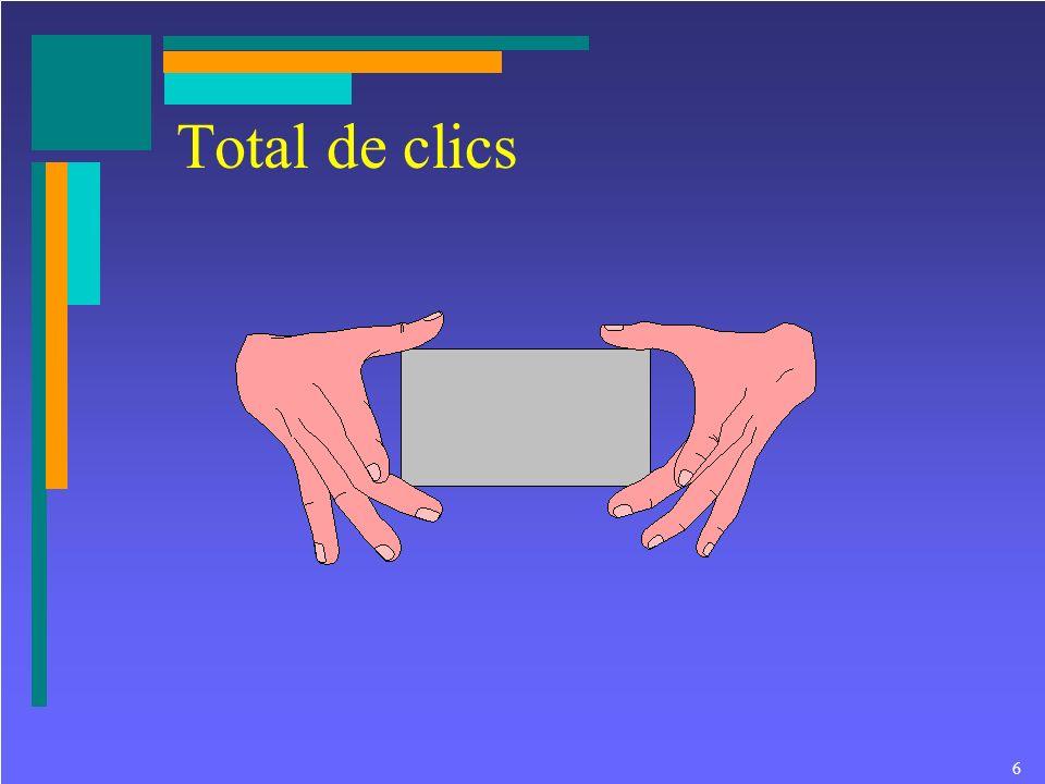 Total de clics