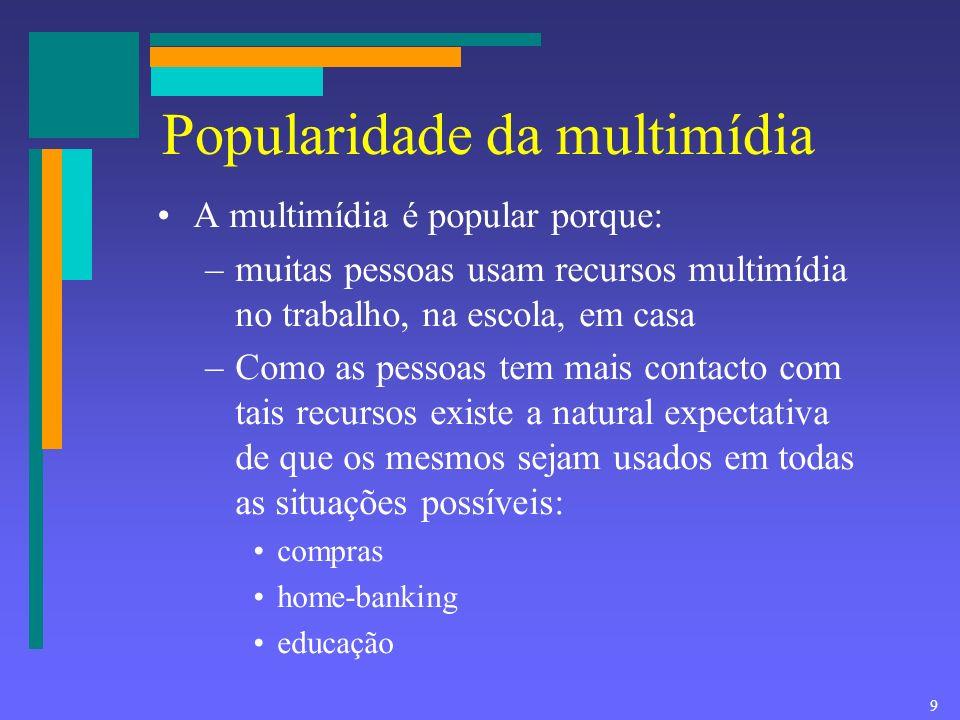 Popularidade da multimídia
