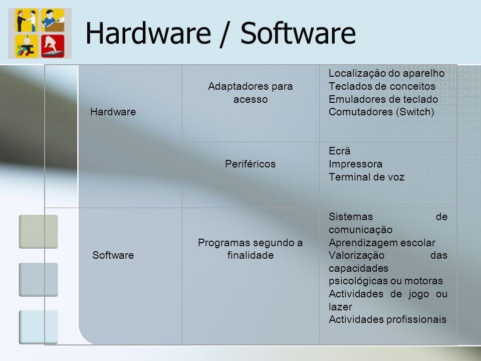 Hardware / Software Hardware Adaptadores para acesso