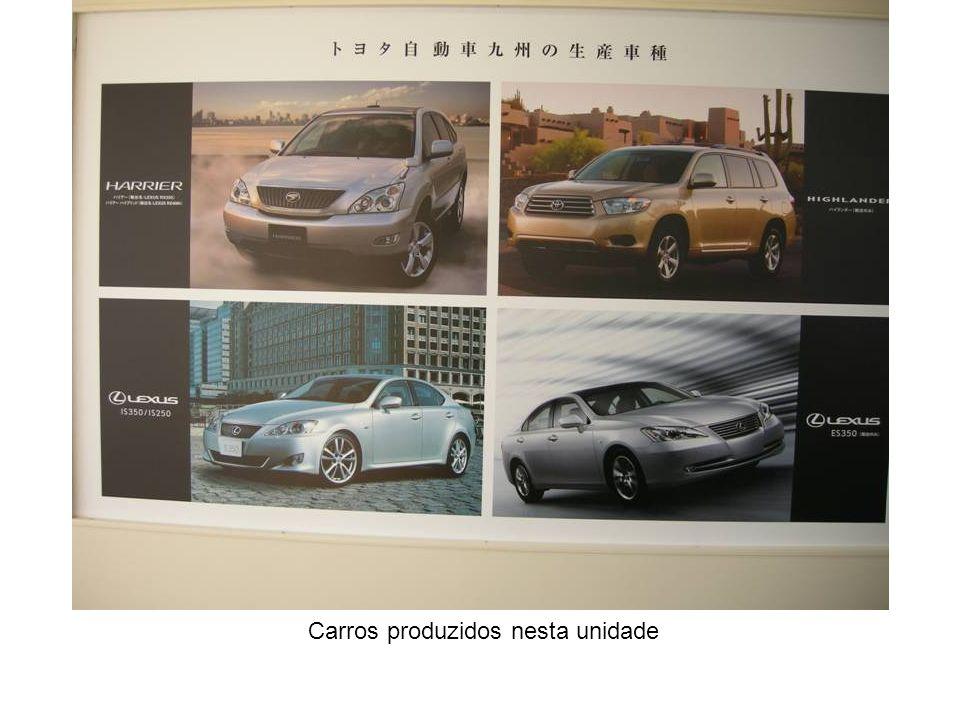 Carros produzidos nesta unidade
