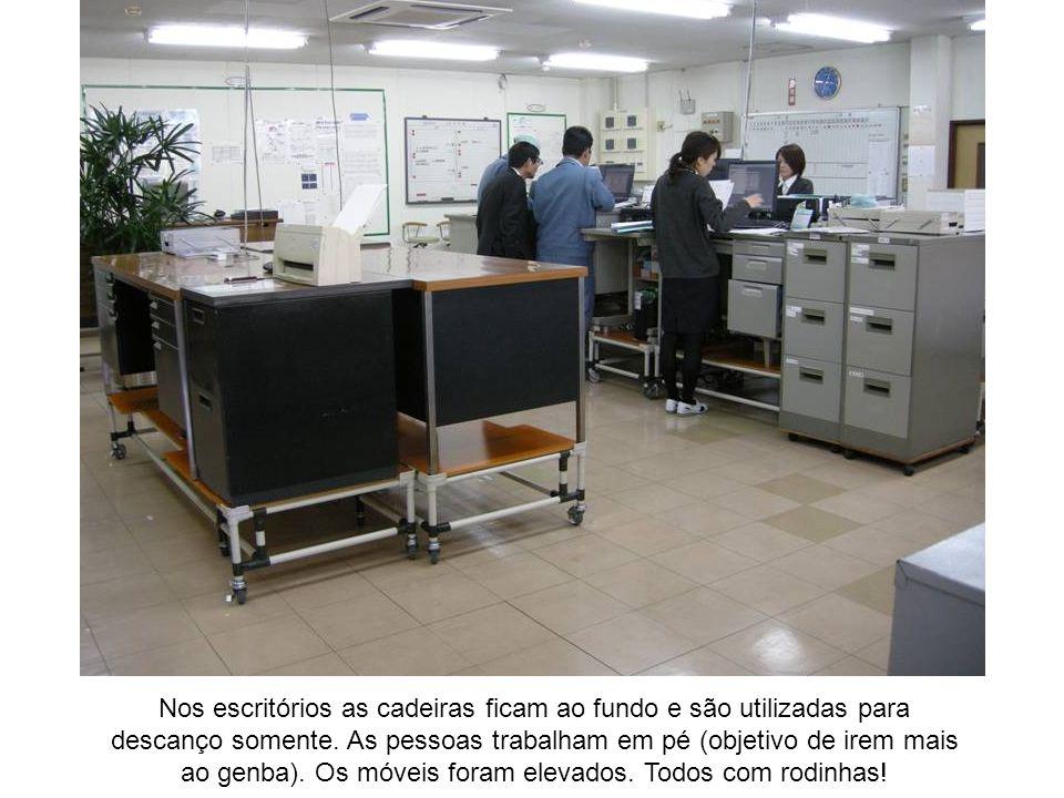 Nos escritórios as cadeiras ficam ao fundo e são utilizadas para descanço somente.