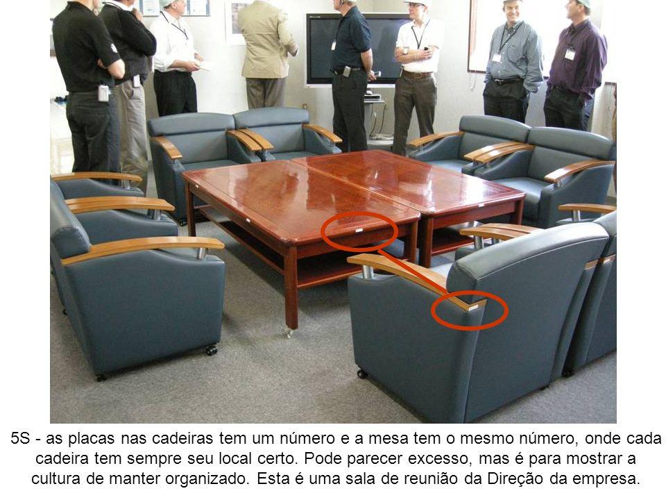 5S - as placas nas cadeiras tem um número e a mesa tem o mesmo número, onde cada cadeira tem sempre seu local certo.