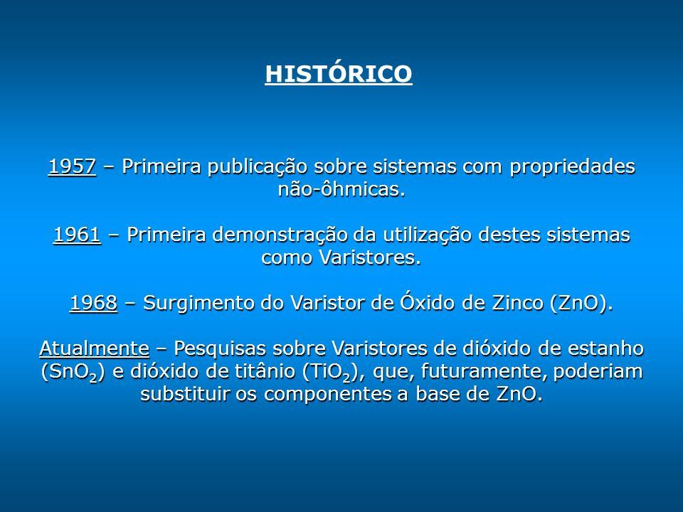 1968 – Surgimento do Varistor de Óxido de Zinco (ZnO).