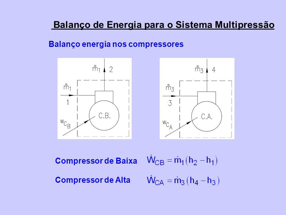 Balanço energia nos compressores