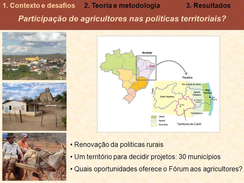 Participação de agricultores nas politicas territoriais