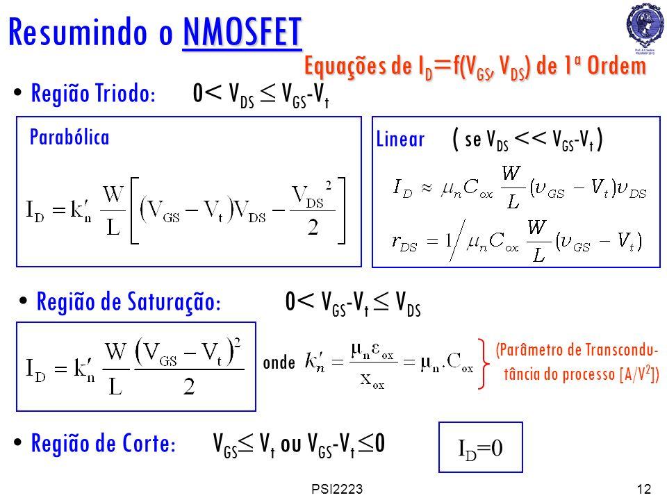 Resumindo o NMOSFET Equações de ID=f(VGS, VDS) de 1a Ordem