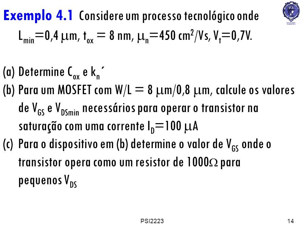 Exemplo 4.1 Considere um processo tecnológico onde Lmin=0,4 mm, tox = 8 nm, mn=450 cm2/Vs, Vt=0,7V.