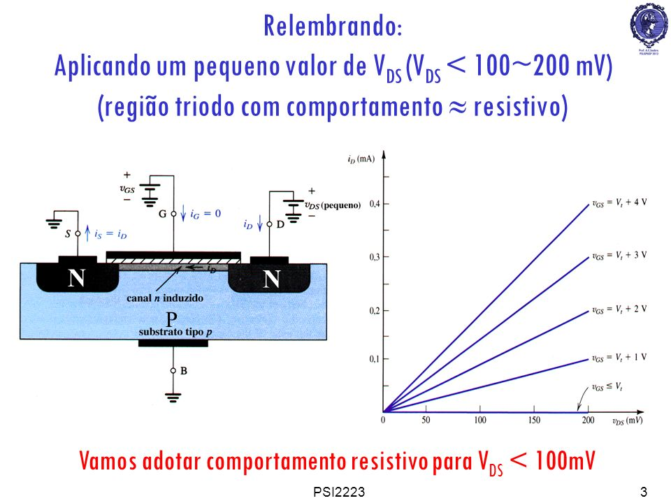 Vamos adotar comportamento resistivo para VDS < 100mV