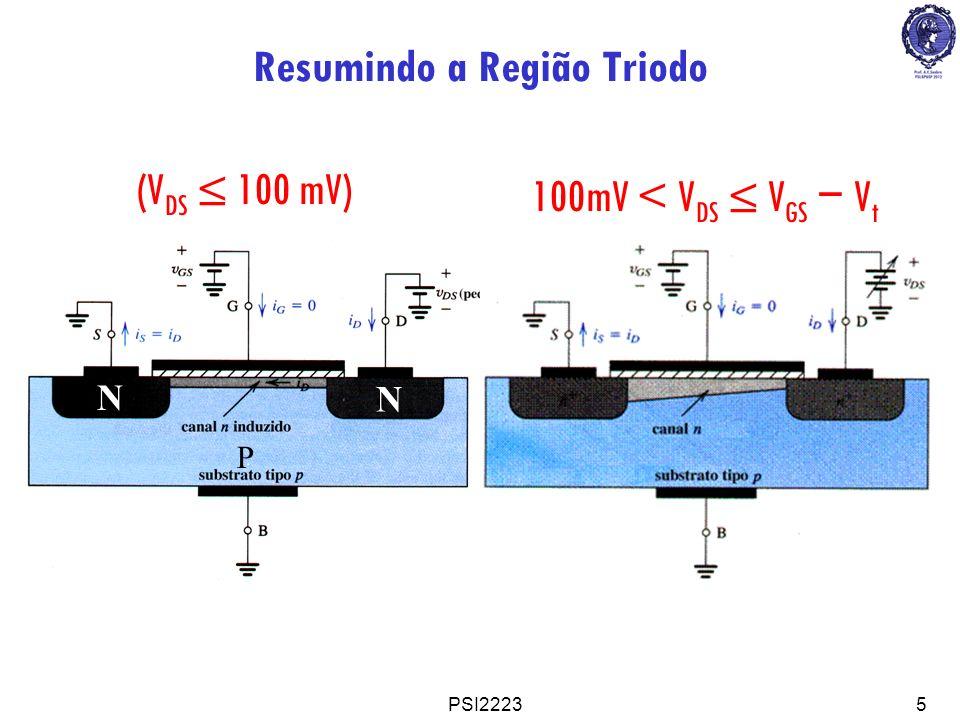 Resumindo a Região Triodo