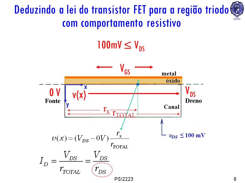 Deduzindo a lei do transistor FET para a região triodo com comportamento resistivo