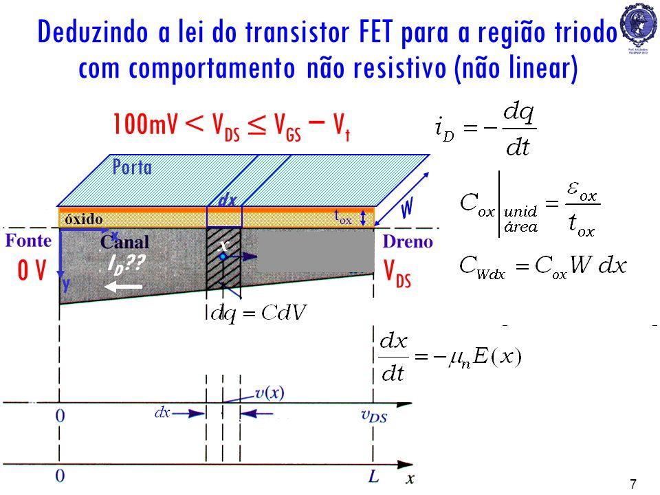 Deduzindo a lei do transistor FET para a região triodo com comportamento não resistivo (não linear)