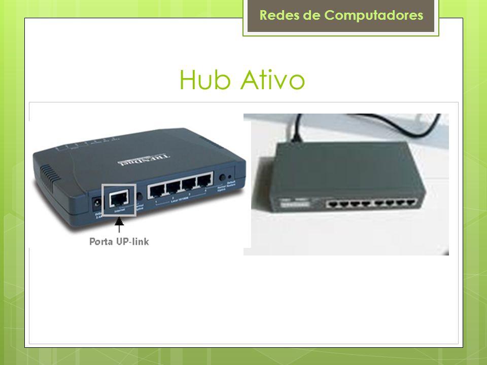 Hub Ativo