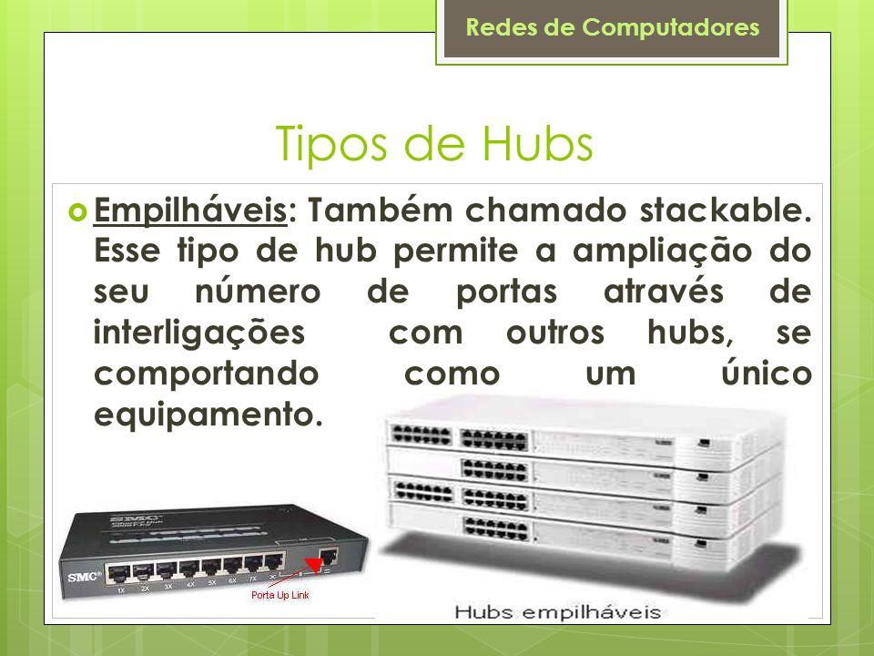 Tipos de Hubs
