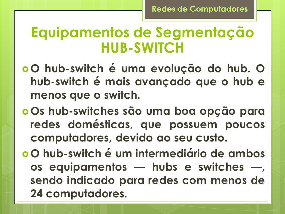 Equipamentos de Segmentação HUB-SWITCH