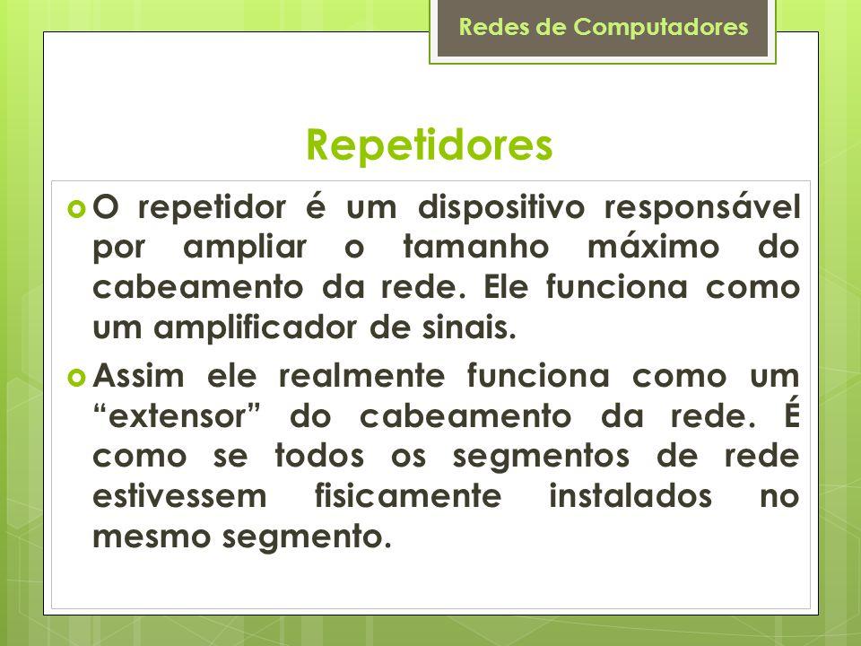 Repetidores O repetidor é um dispositivo responsável por ampliar o tamanho máximo do cabeamento da rede. Ele funciona como um amplificador de sinais.