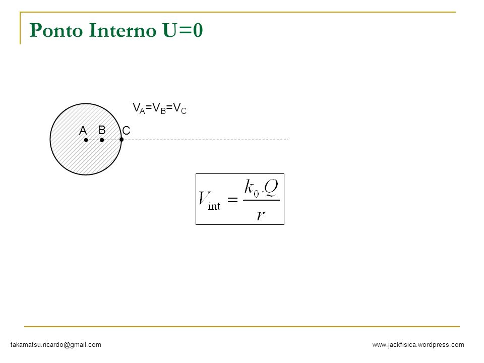 Ponto Interno U=0 VA=VB=VC A B C