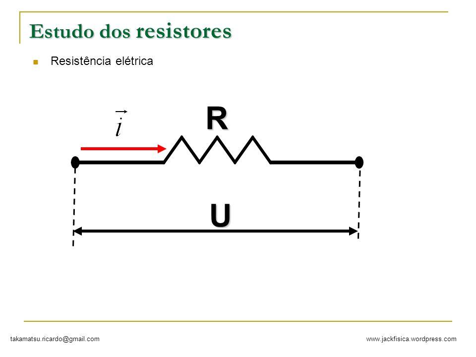 Estudo dos resistores Resistência elétrica R U