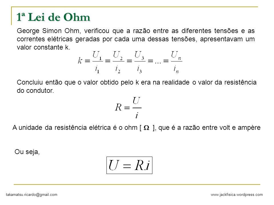 1ª Lei de Ohm