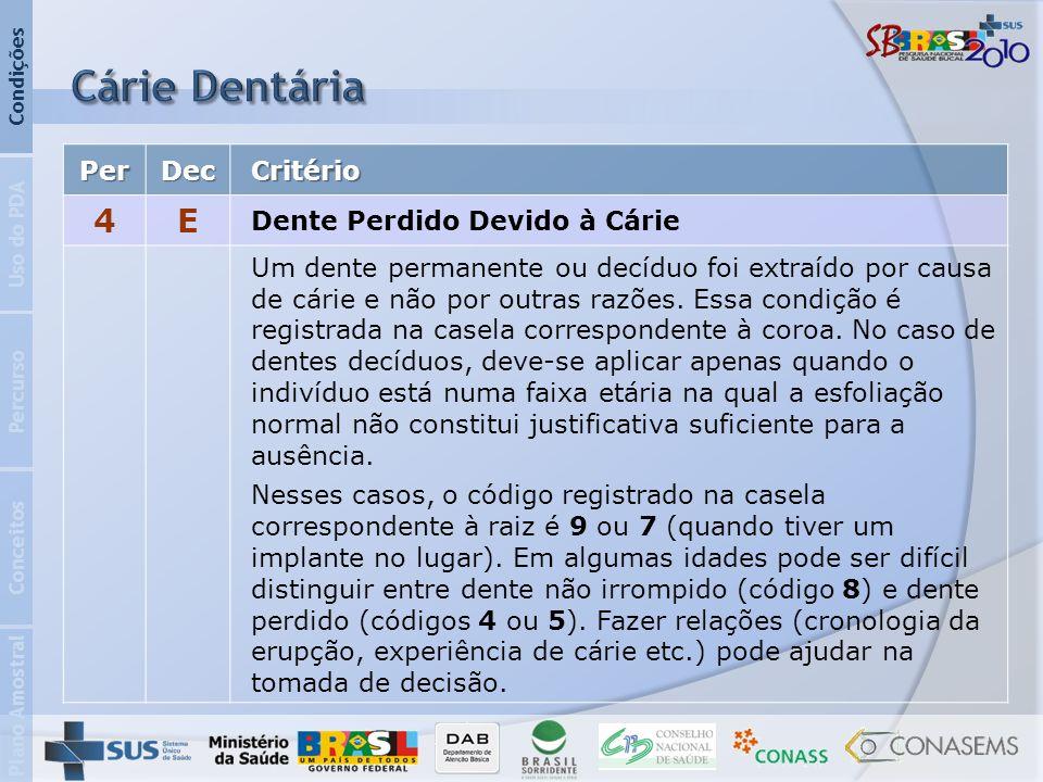 Cárie Dentária 4 E Per Dec Critério Dente Perdido Devido à Cárie