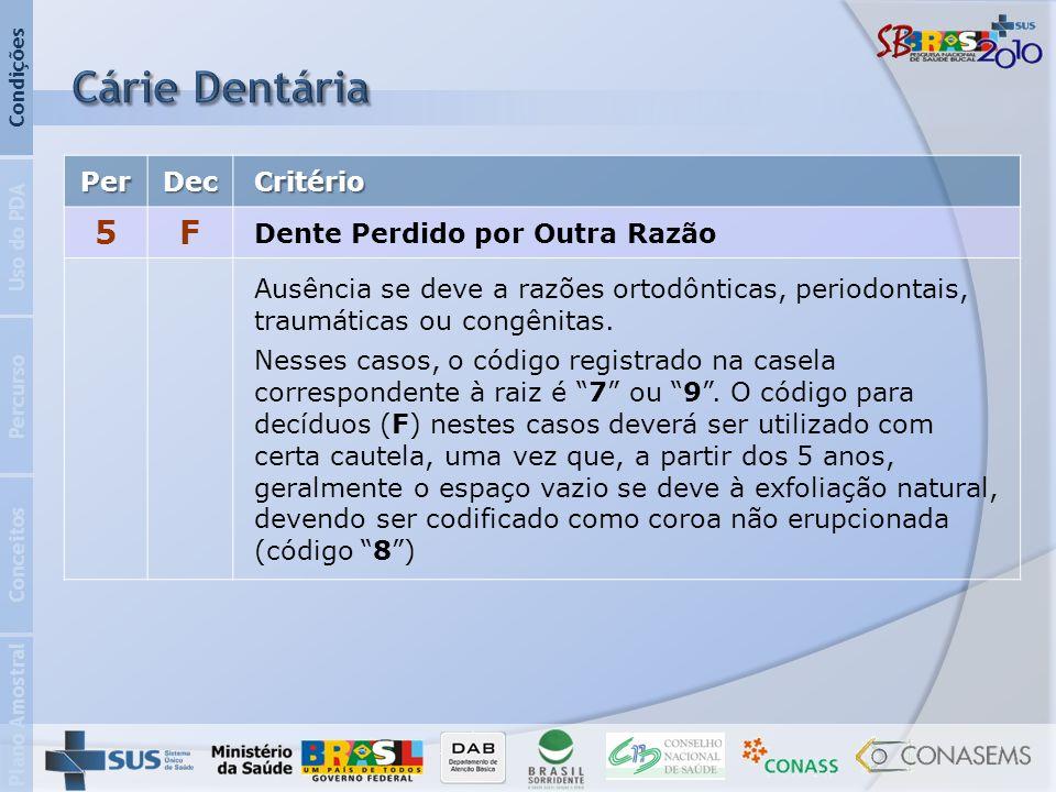 Cárie Dentária 5 F Per Dec Critério Dente Perdido por Outra Razão