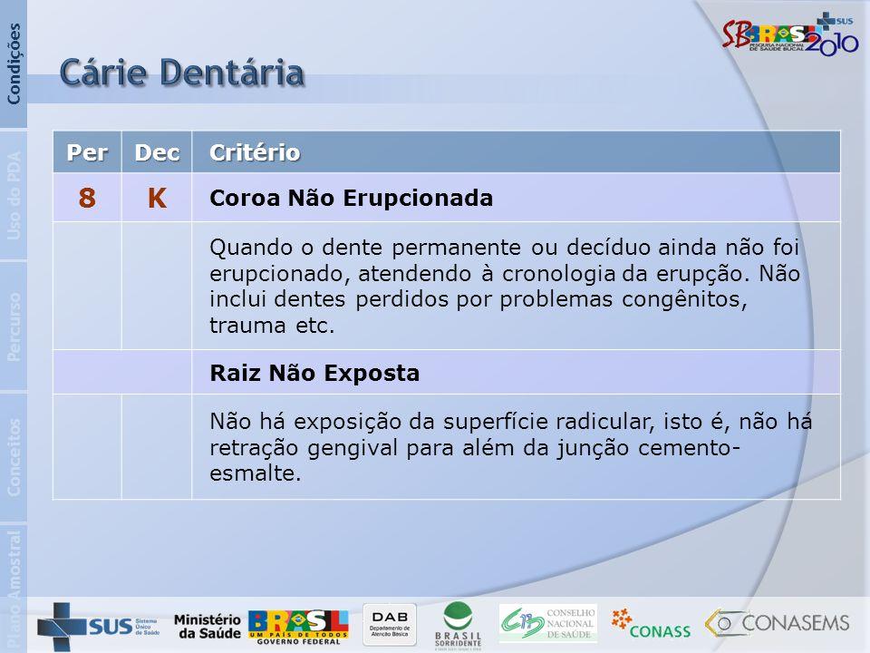 Cárie Dentária 8 K Per Dec Critério Coroa Não Erupcionada