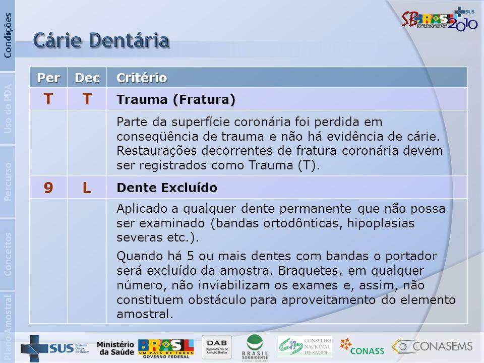 Cárie Dentária T 9 L Per Dec Critério Trauma (Fratura)
