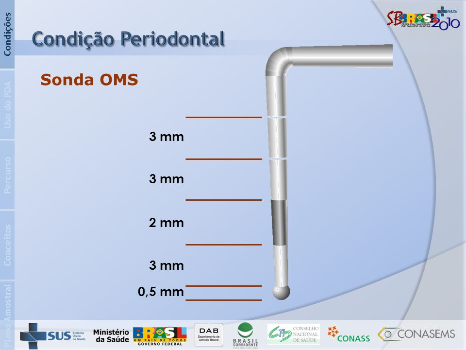 Condição Periodontal Sonda OMS 2 mm 3 mm 0,5 mm Condições Uso do PDA