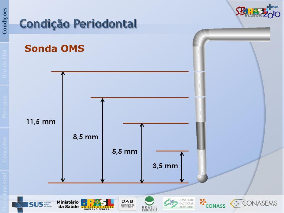 Condição Periodontal Sonda OMS 11,5 mm 8,5 mm 5,5 mm 3,5 mm Condições