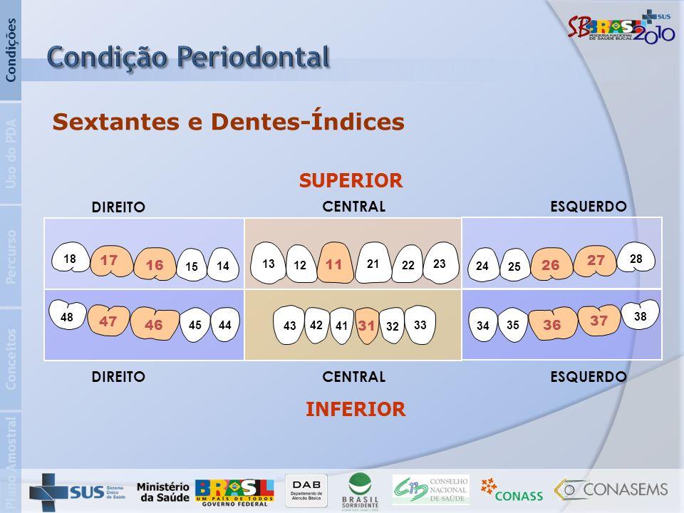 Condição Periodontal Sextantes e Dentes-Índices SUPERIOR INFERIOR