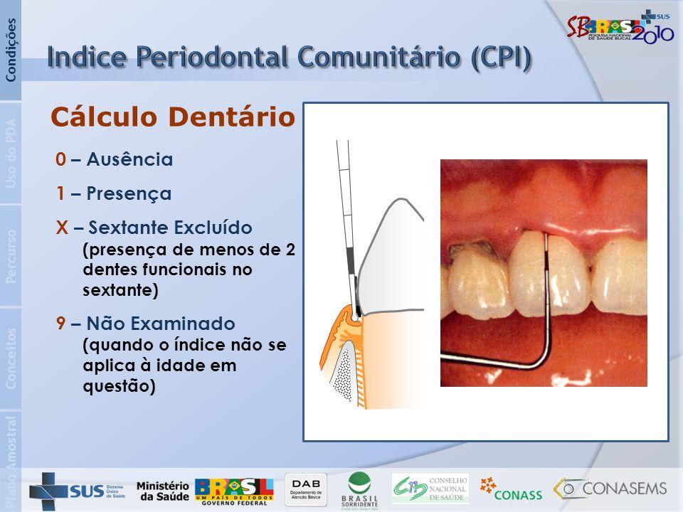 Indice Periodontal Comunitário (CPI)