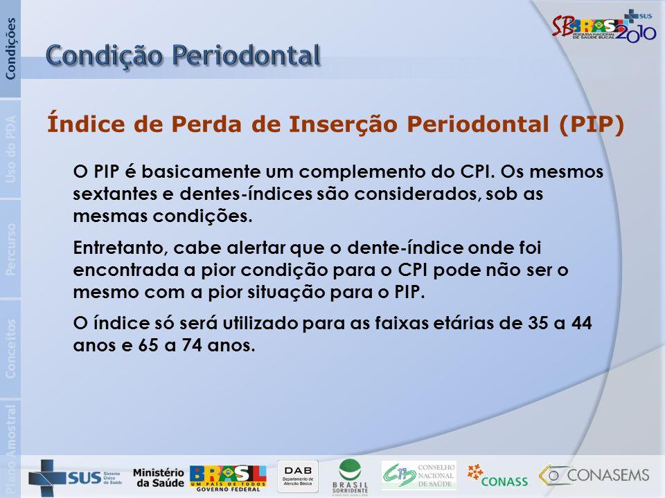 Condição Periodontal Índice de Perda de Inserção Periodontal (PIP)