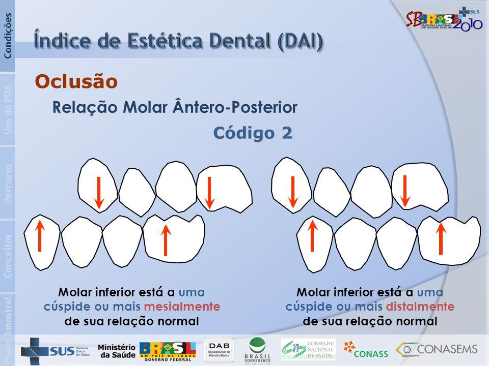 Índice de Estética Dental (DAI)