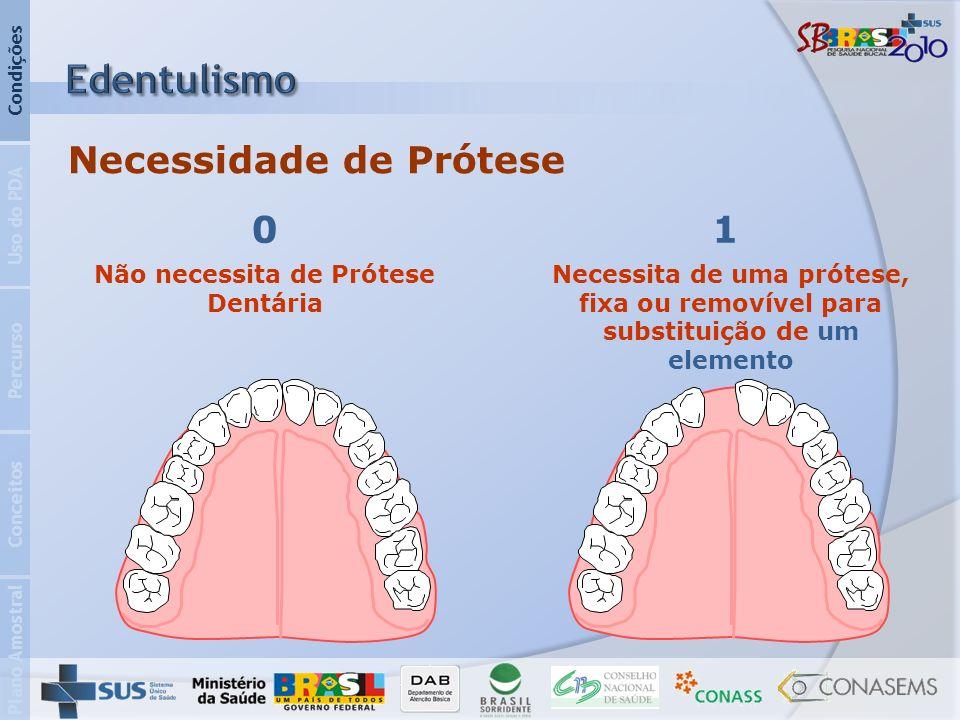 Não necessita de Prótese Dentária