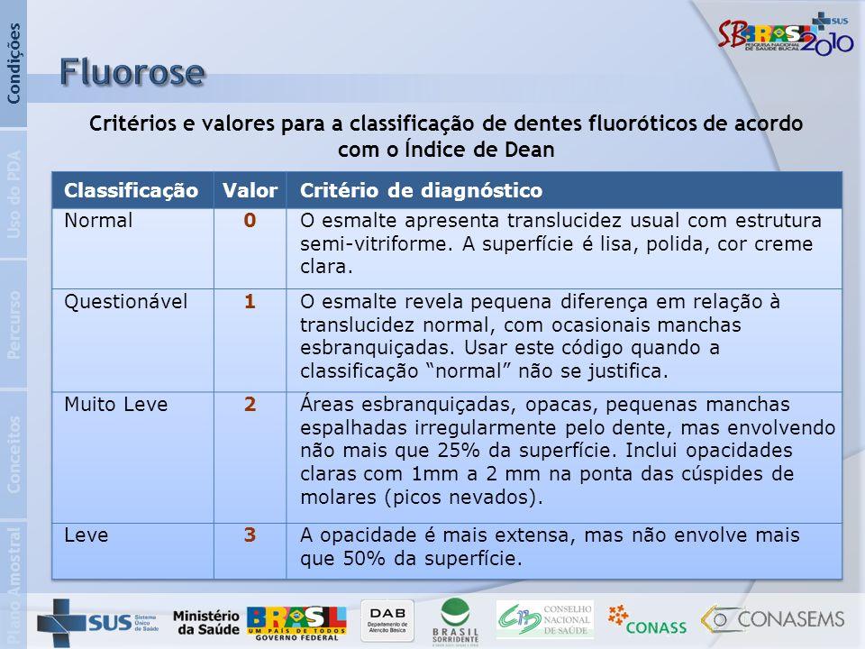 Condições Fluorose. Critérios e valores para a classificação de dentes fluoróticos de acordo com o Índice de Dean.
