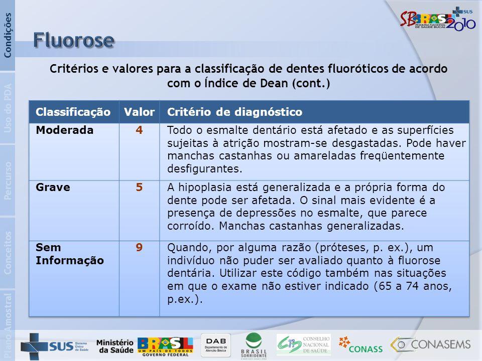 Condições Fluorose. Critérios e valores para a classificação de dentes fluoróticos de acordo com o Índice de Dean (cont.)
