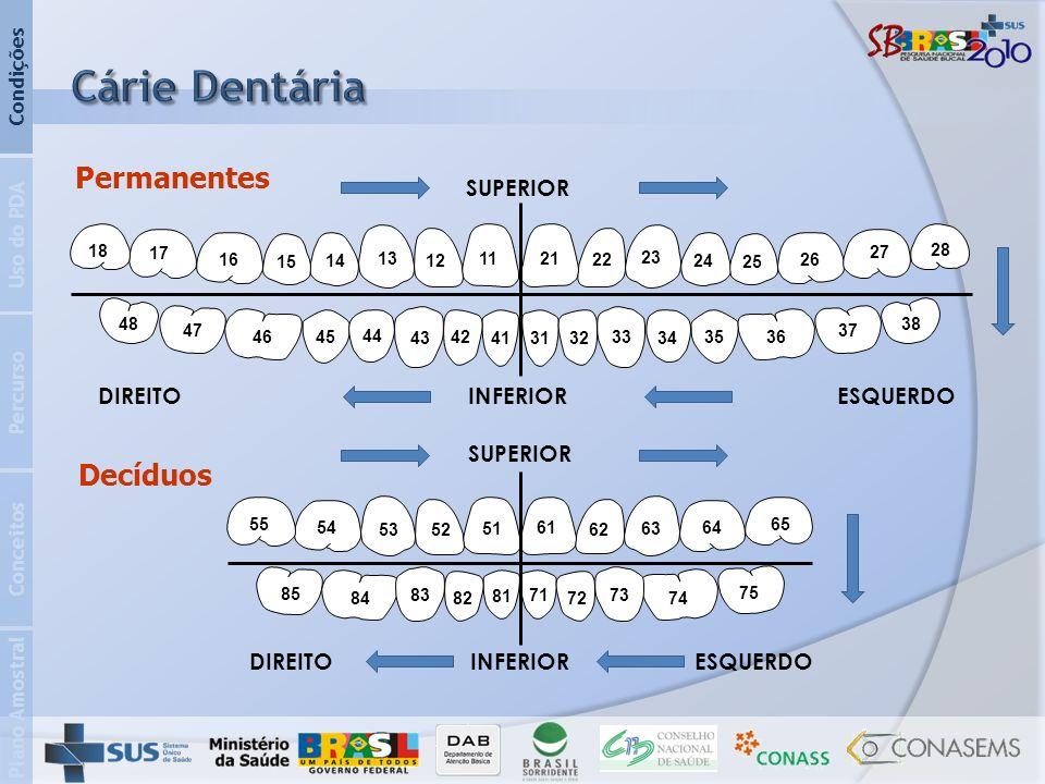 Cárie Dentária Permanentes Decíduos SUPERIOR INFERIOR ESQUERDO DIREITO