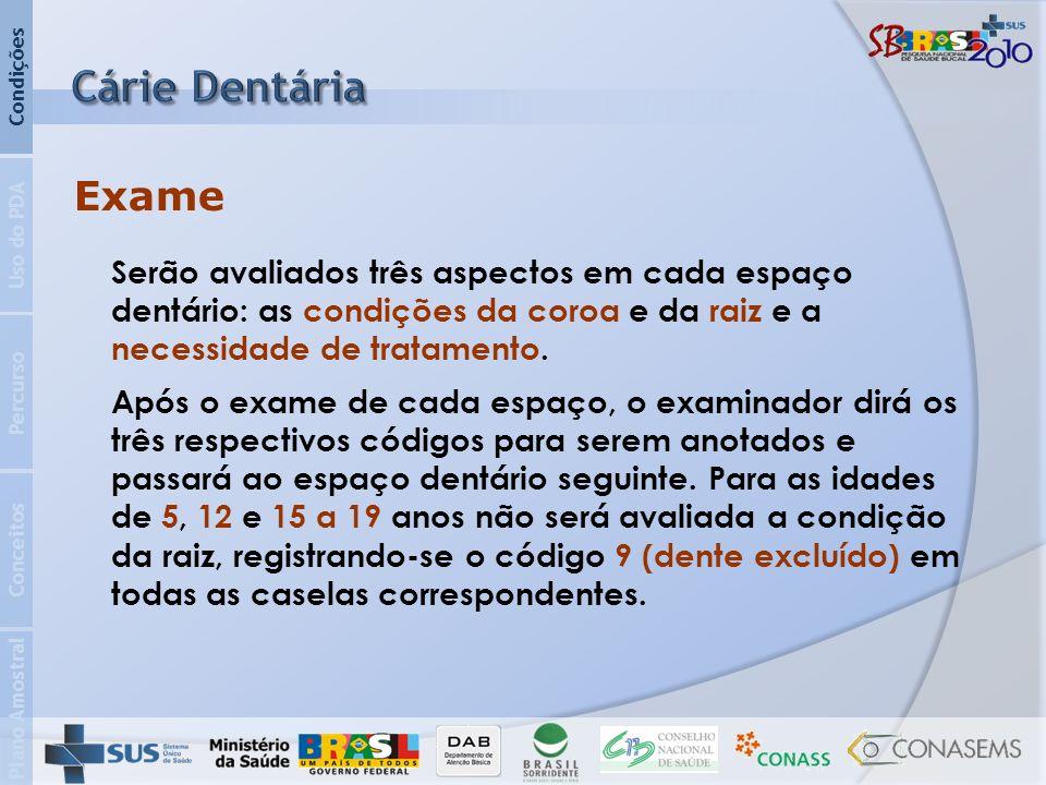 Condições Cárie Dentária. Uso do PDA. Exame.