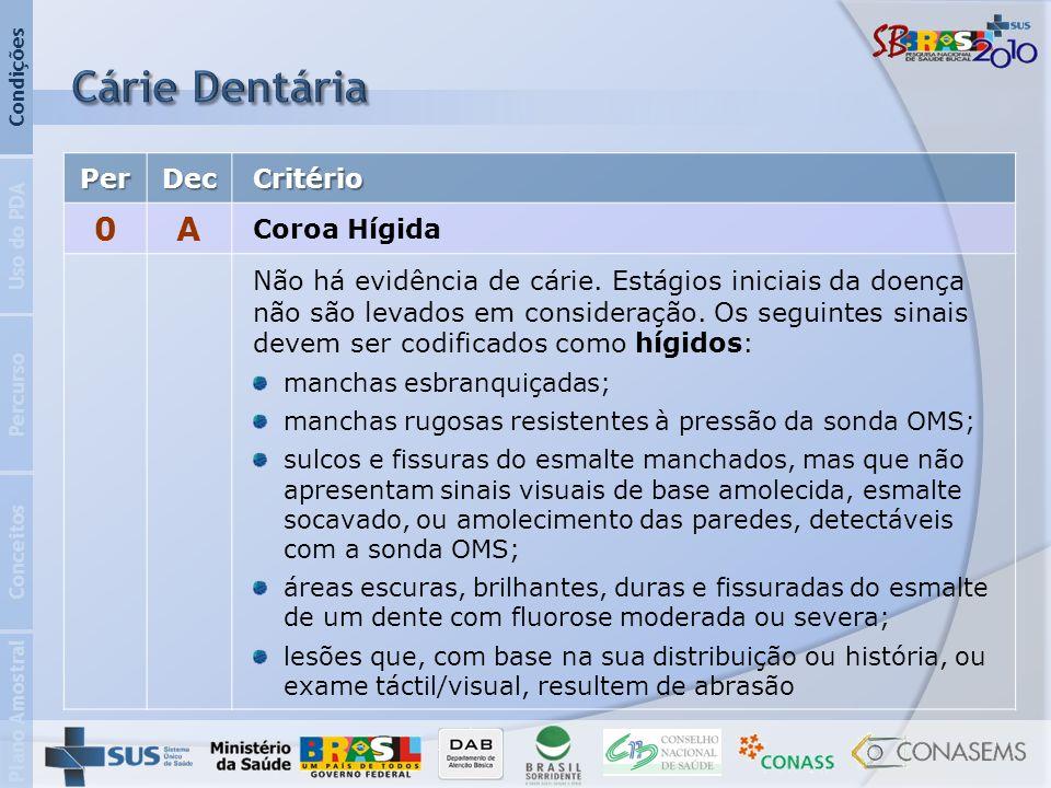 Cárie Dentária A Per Dec Critério Coroa Hígida