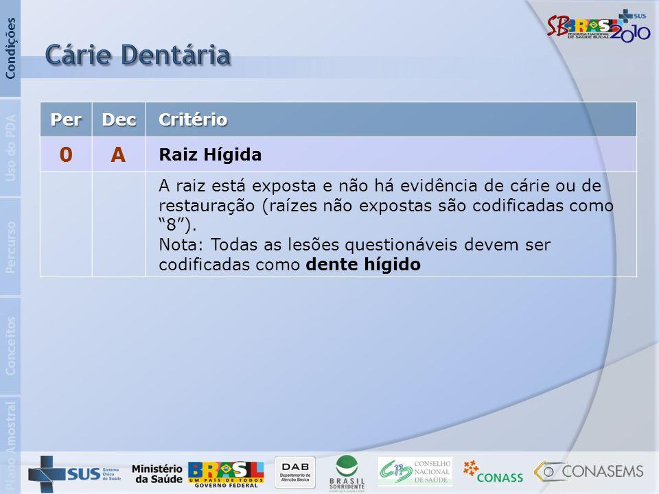 Cárie Dentária A Per Dec Critério Raiz Hígida