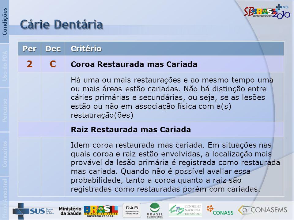 Cárie Dentária 2 C Per Dec Critério Coroa Restaurada mas Cariada
