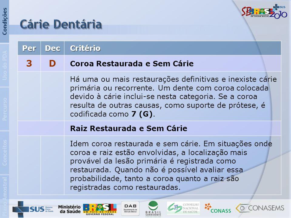 Cárie Dentária 3 D Per Dec Critério Coroa Restaurada e Sem Cárie