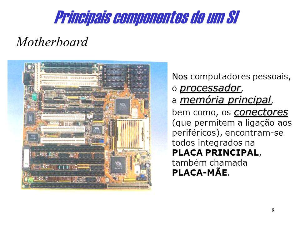 Principais componentes de um SI