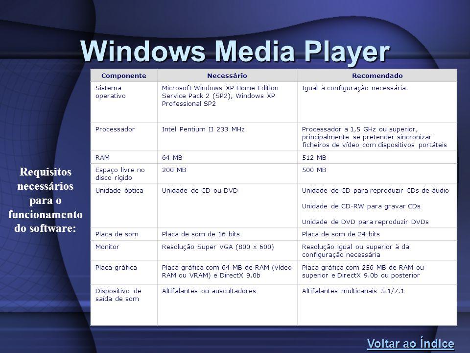 Requisitos necessários para o funcionamento do software: