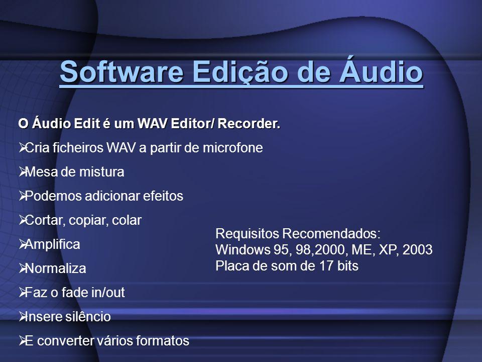 Software Edição de Áudio