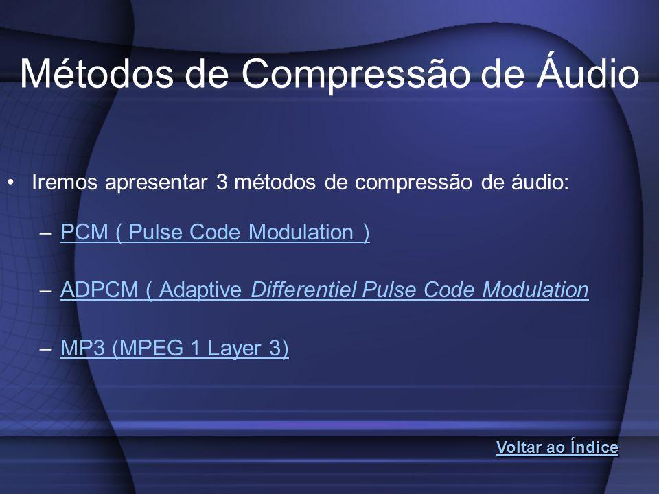Métodos de Compressão de Áudio