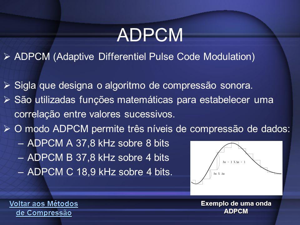 Voltar aos Métodos de Compressão Exemplo de uma onda ADPCM