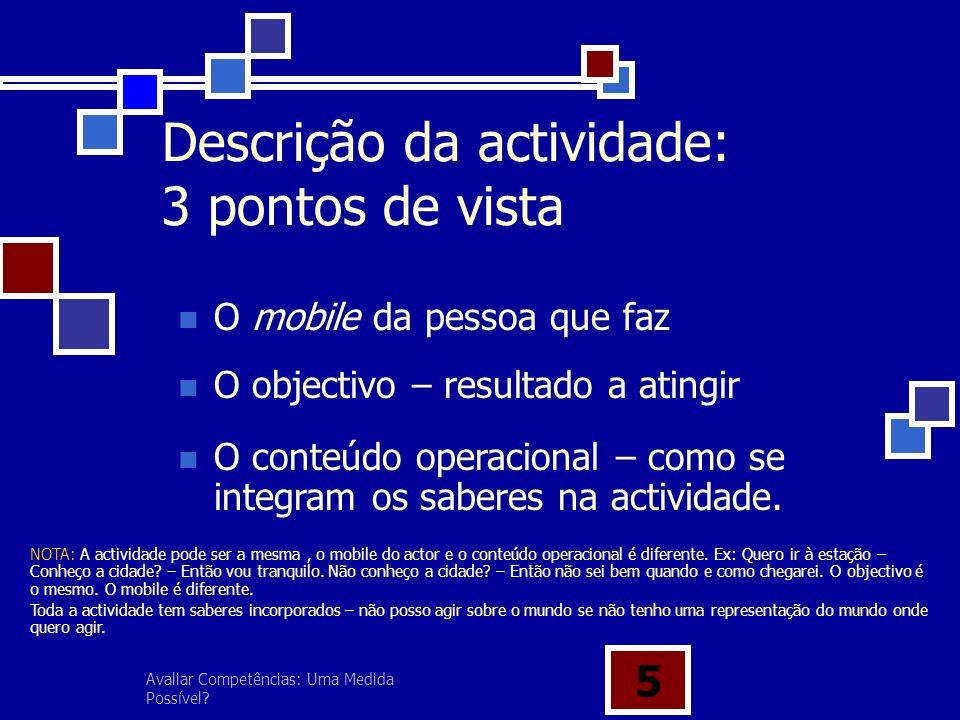 Descrição da actividade: 3 pontos de vista